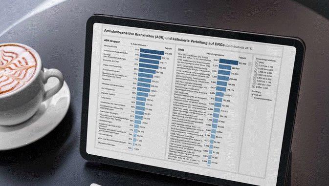 Tablet-PC mit Gesundheitsstatistik